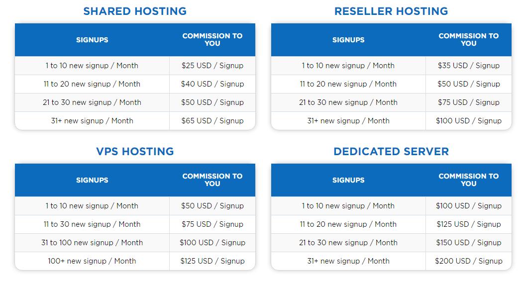 accuweb-hosting-multi-layer-web-hosting-affiliate-programs