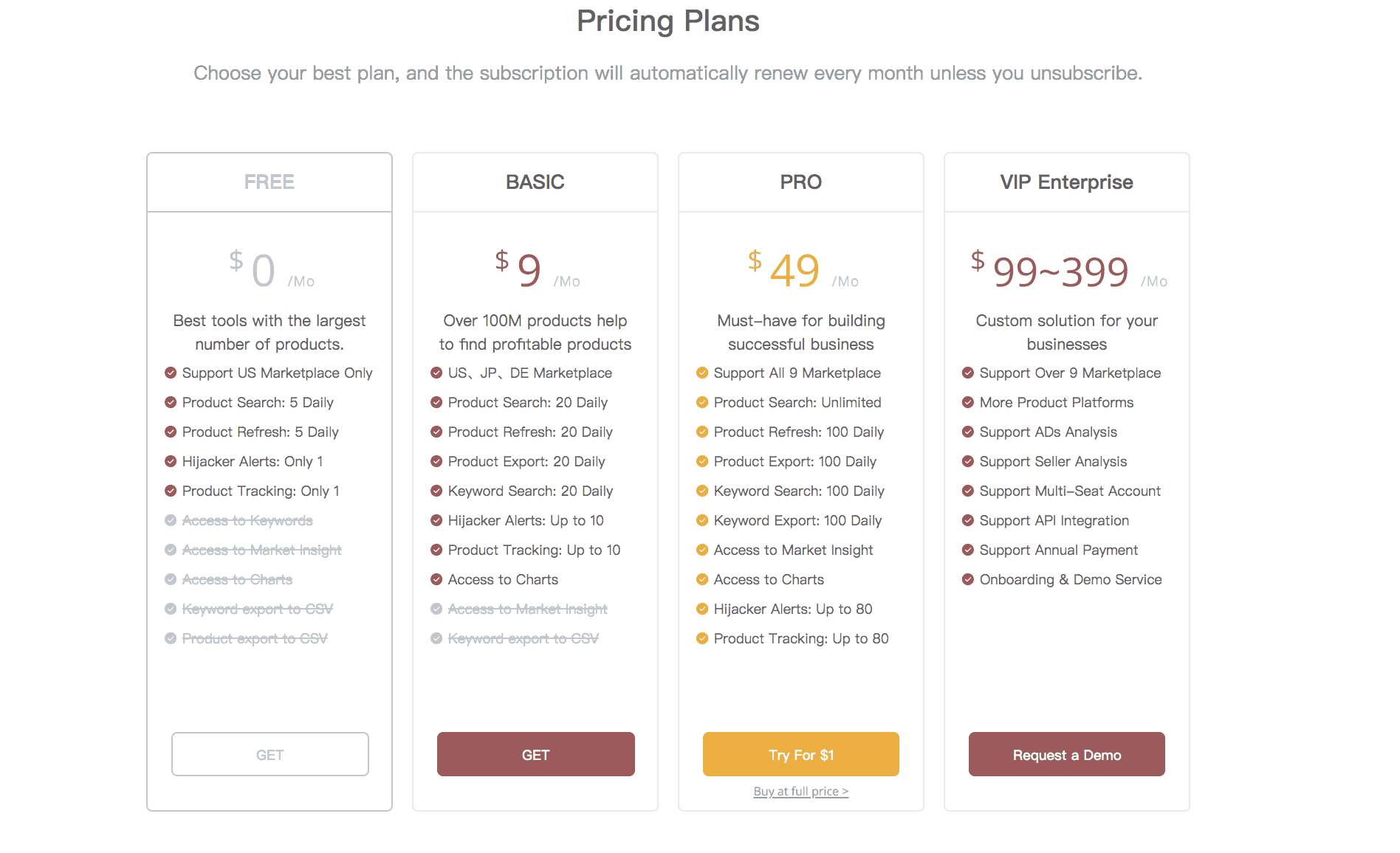 amzchart-pricing-plans
